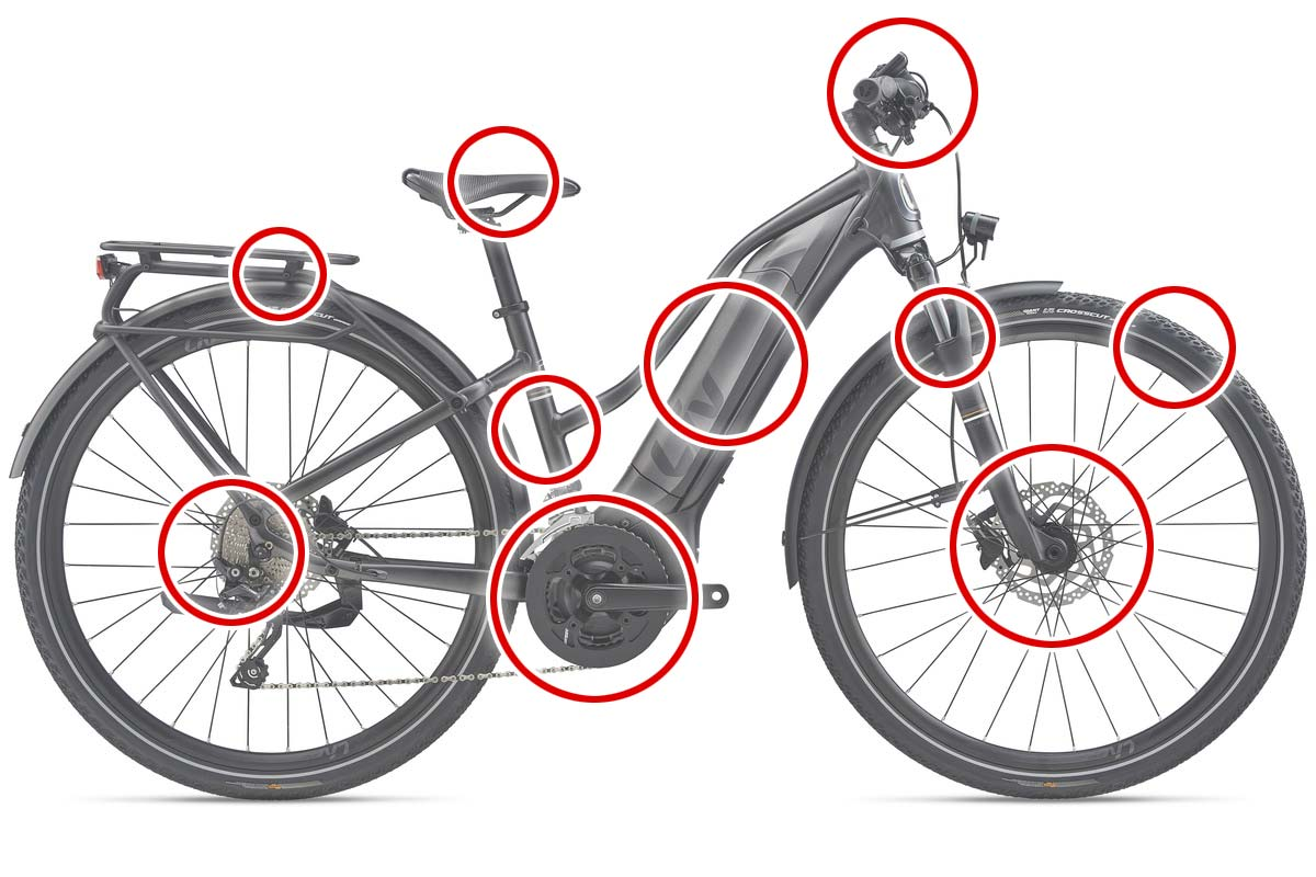 comment choisir son vélo électrique le guide