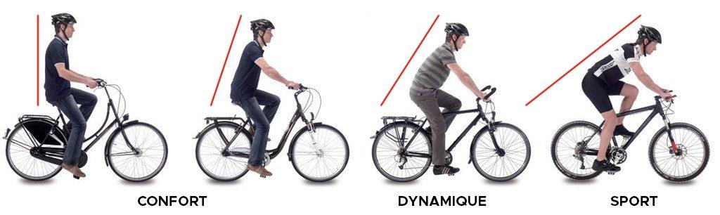 le type de vélo électrique implique une position de conduite différente