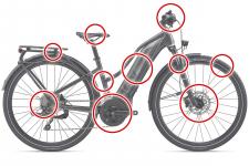 Vélo électrique : Guide Pour Bien Choisir son Vélo électrique